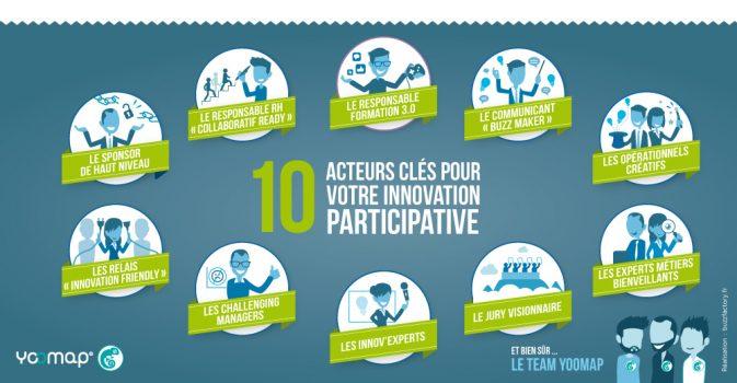 10 acteurs clés de l'innovation participative